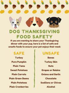 Dog Thanksgiving Food Safety-Nov-2020